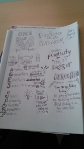 sketchnote christina